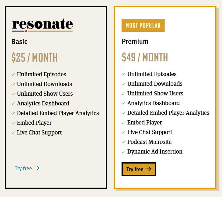 chart of the resonate recordings basic and premium plans